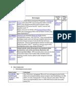 Daftar Paten Software