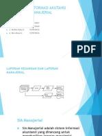 Sistem Informasi Akuntansi Manajerial