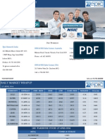 Daily Commodity Report 21 - April -2014 by EPIC RESEARCH