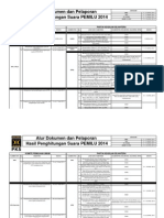 01. Penjelasan Alur Dokumen & Pelaporan Hasil Penghitungan Suara