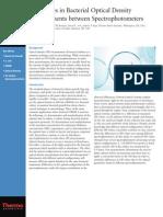 Bacterial Optical Density Measurements