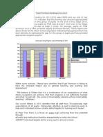Pupil Premium New Website 2014