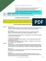 Psychotronics - Mind Control - Bio-Telemetrics - Rfid Chip - Brain Waves - General