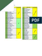 Nama Mhs Dan Lokasi PKL 2010