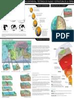 Estructura y Tectonica