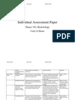 Personal Assessment Chart
