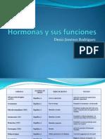 hormonasysusfunciones-denizjimnez-111113214828-phpapp02