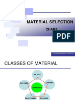 Material Selection Chart(5)