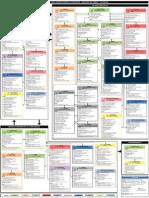 2.Framework Gestao Projetos Vt2