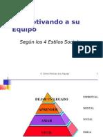 Evaluation of Selling Skills