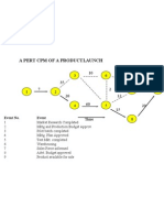 Pert CPM Chart