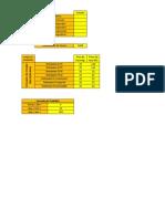 Plano de Manejo, Tabela de Ração