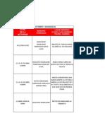 Programación Sncp Zulia Abril 2014