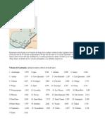 VOLCANES DE GUATEMALA y MAS.docx