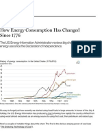 how energy consumption has changed since 1776  mit technology review