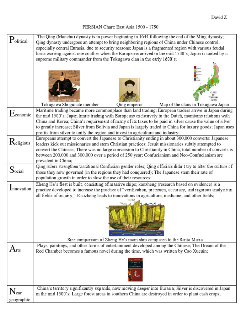 Persian chart 3 qing dynasty china nvjuhfo Image collections