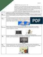 persian chart 2