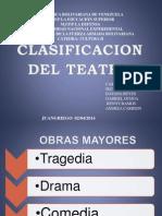 Carateristicas Del Teatro