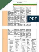 Cartel de Alcances y Secuencias - Nivel Secundario - Currìculo y Didàctica Aplicada!