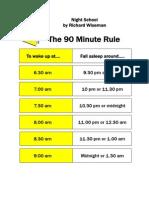 Ninety Rule