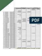 tabel potensi nikel di sulawesi 2012