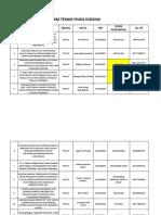 Rekap PKM didanai+dosen pendamping