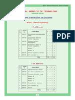 Www.nitw.Ac.in Nitw Scheme&Syllabus-2012 MED M.tech