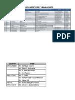 Gemtp Final List of Participants