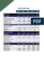 Analisis de EEFF 2011.xls