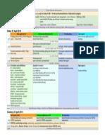 emnie program as of april 9