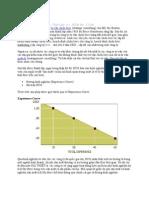 Lý thuyết về ma trận BCG