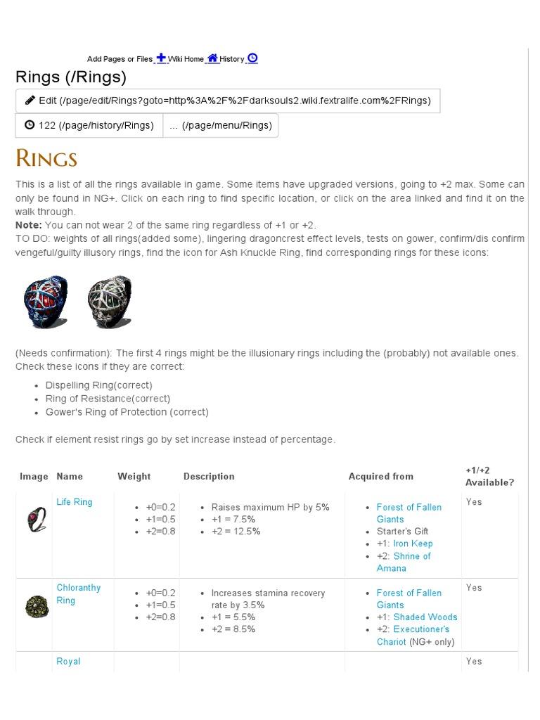 dark souls 2 wiki rings