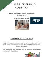 Teorias Del Desarrollo Cognitivo