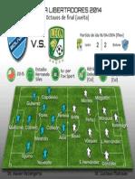 Infograma Copa Libertadores 8vos Vuelta