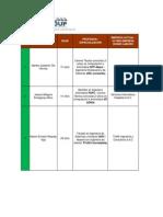 2do Short List Consultor Oracle_RRHH