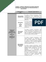 Tabla Barreras a La Ley No29022