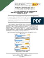 Boletin Enso Pronostico Octubre 2012