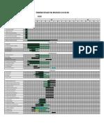 Cronograma Para Implantação ISO 9001 - 0