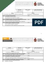 Dosificación Anual 2011-2012 de ciencias