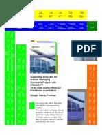 Prince2 Manual Tabs a4 PDF