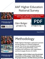 AAF Higher Education National Survey