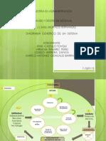 Diagrama Generico Por Equipo