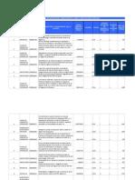 Program a Anual Pep 2013