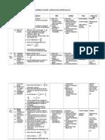 Scheme of Work 13