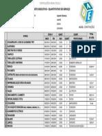 QUANTITATIVO DE SERVIÇO.pdf