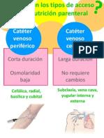 nutricion parenteral 2.pdf