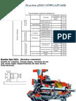 _Primera parte(Resumen de Bombas).pdf