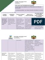ANÁLISIS DE LAS 4 ACTIVIDADES APLICADAS.docx