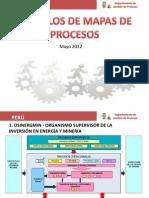 Ejemplos Mapa de Procesos
