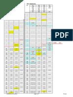 MELL's Departure Schedule